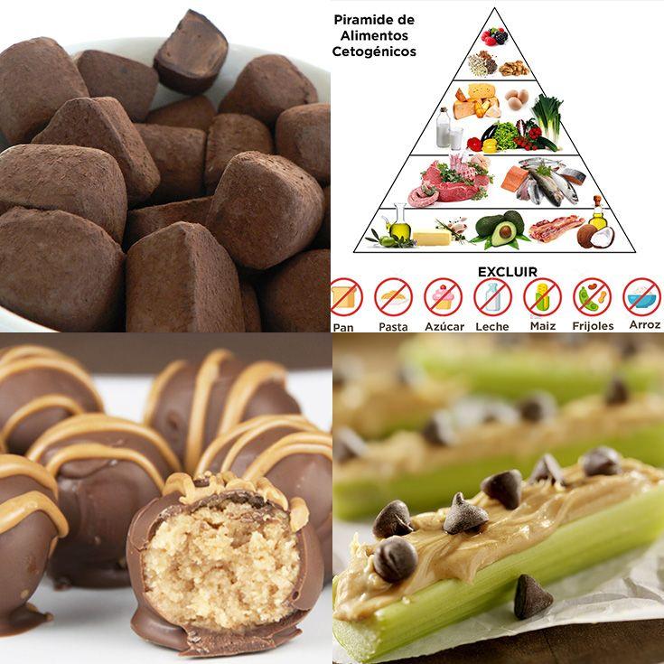 Los Mejores 12 Postres Cetogénicos Para Después De Comer   La Guía de las Vitaminas